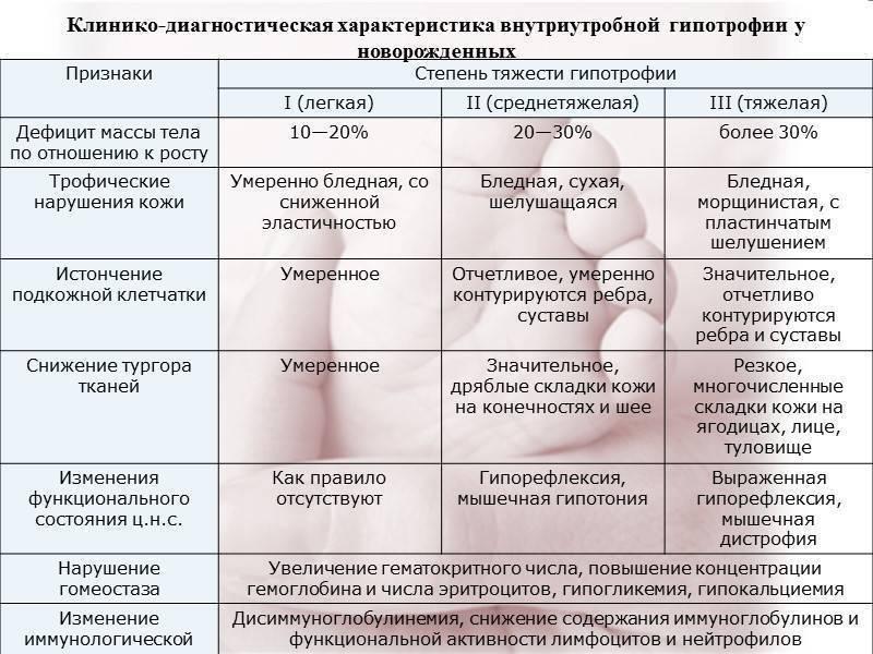 Крупный ребенок при рождении: когда норма, а когда — патология?