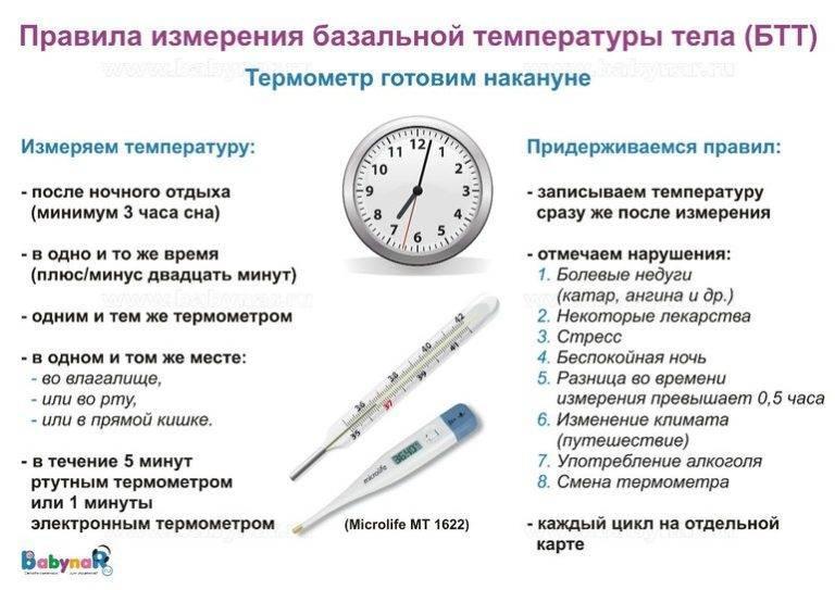 Как измерить температуру грудничку?