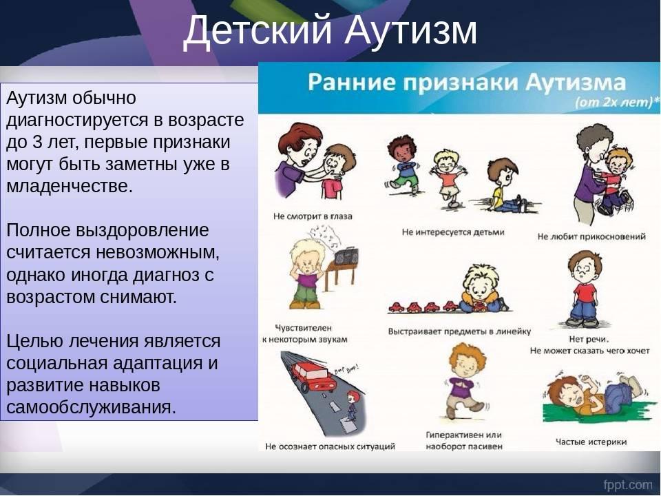 Аутизм - симптомы аутизма и поведение детей