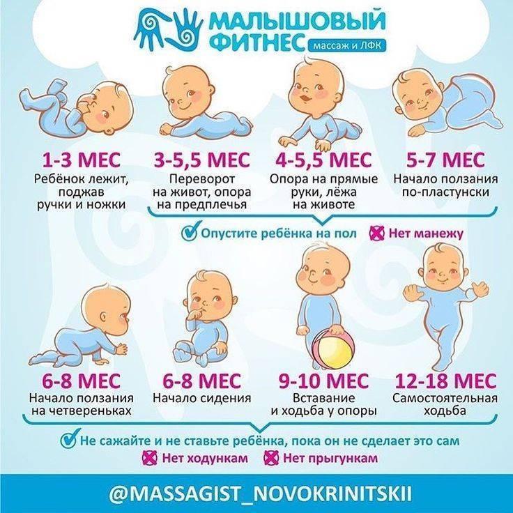 Календарь развития ребенка по месяцам до 1 года (все этапы)