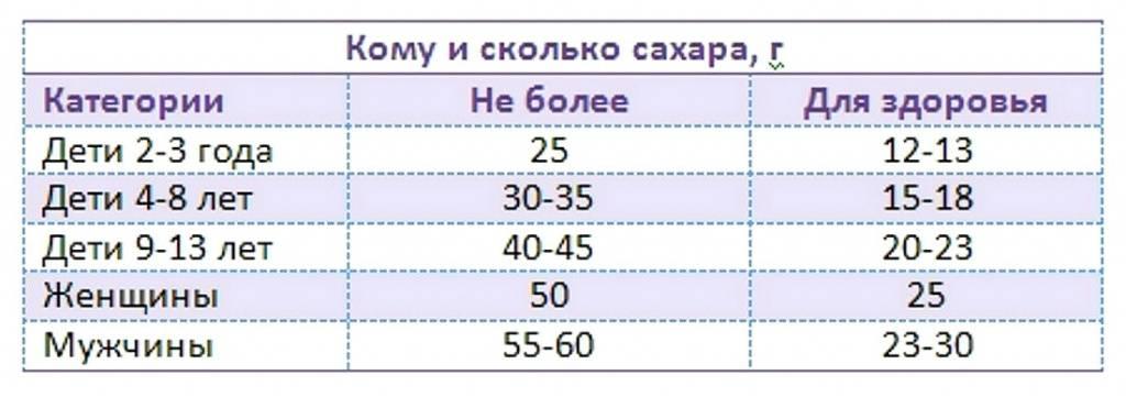 Как понять результаты анализа мочи? - форма