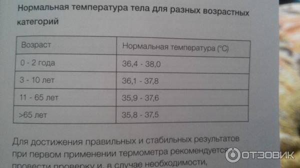Какая нормальная температура тела должна быть у грудного ребенка?