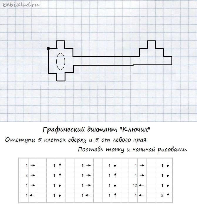 Графический диктант по клеточкам для дошкольников: для детей 5, 6 и 7 лет, диктант с контурными картинками по клеткам