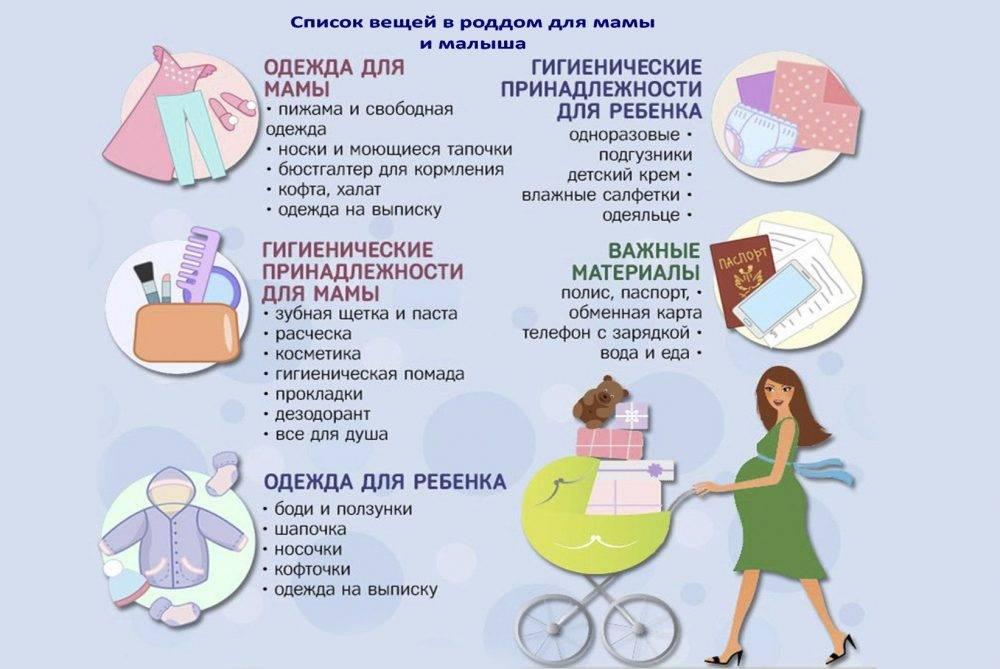 Список в роддом: что необходимо взять с собой на роды  - новости на kp.ua