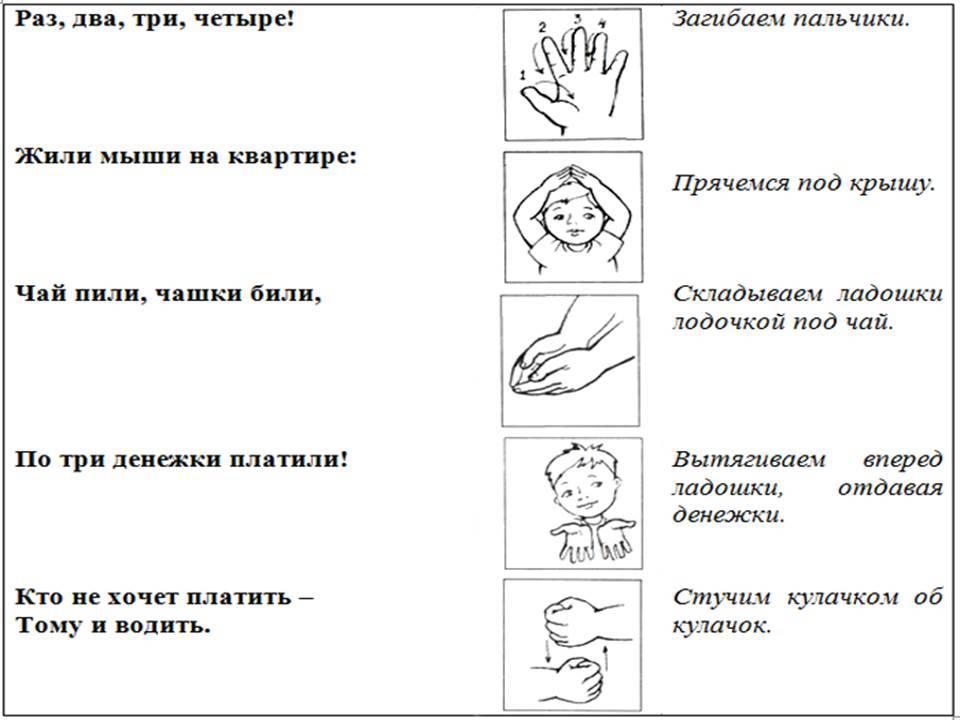 Пальчиковые игры для малышей до года + стишки для изучения частей тела и лица – жили-были