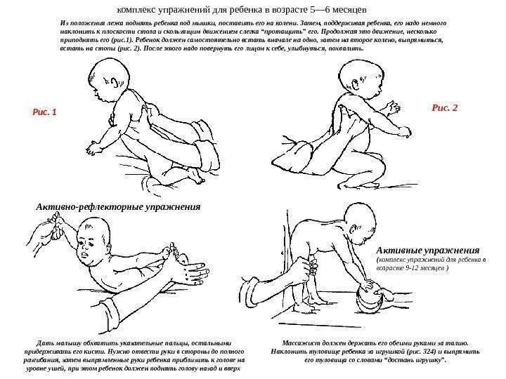 Динамическая гимнастика для грудничков. динамическая гимнастика без страха