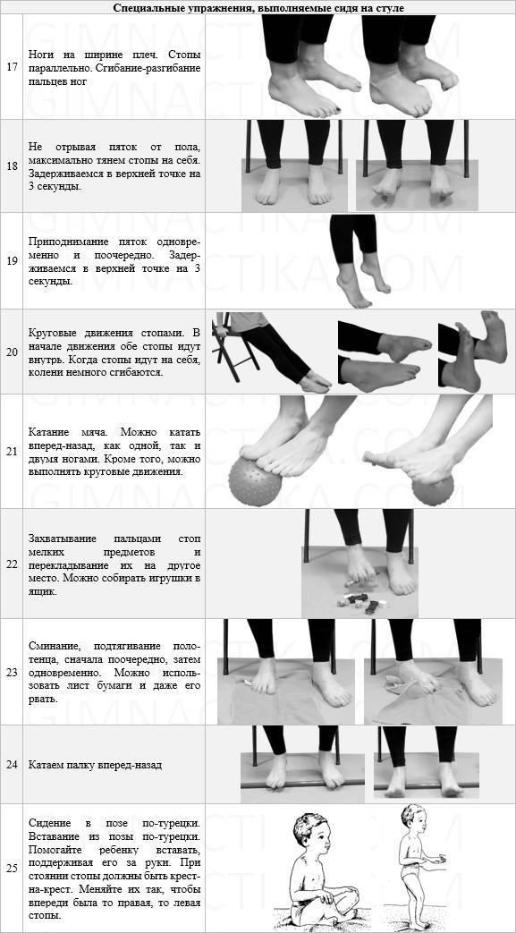 Косолапие (косолапость) у детей: лечение, упражнения (гимнастика) лфк, как избавитья, исправить, методы