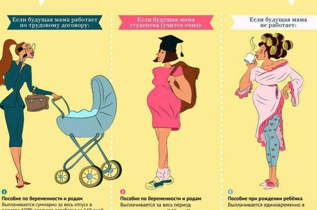 Партнерские роды с мамой: что нужно знать, прежде чем звать маму с собой в роддом? | партнерские/роды