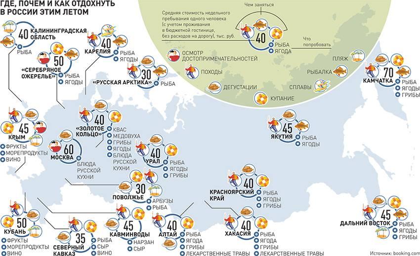 Топ 35 — базы отдыха в ленинградской области