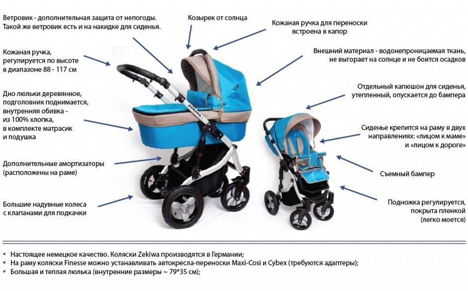 Рейтинг самых легких детских колясок 2021