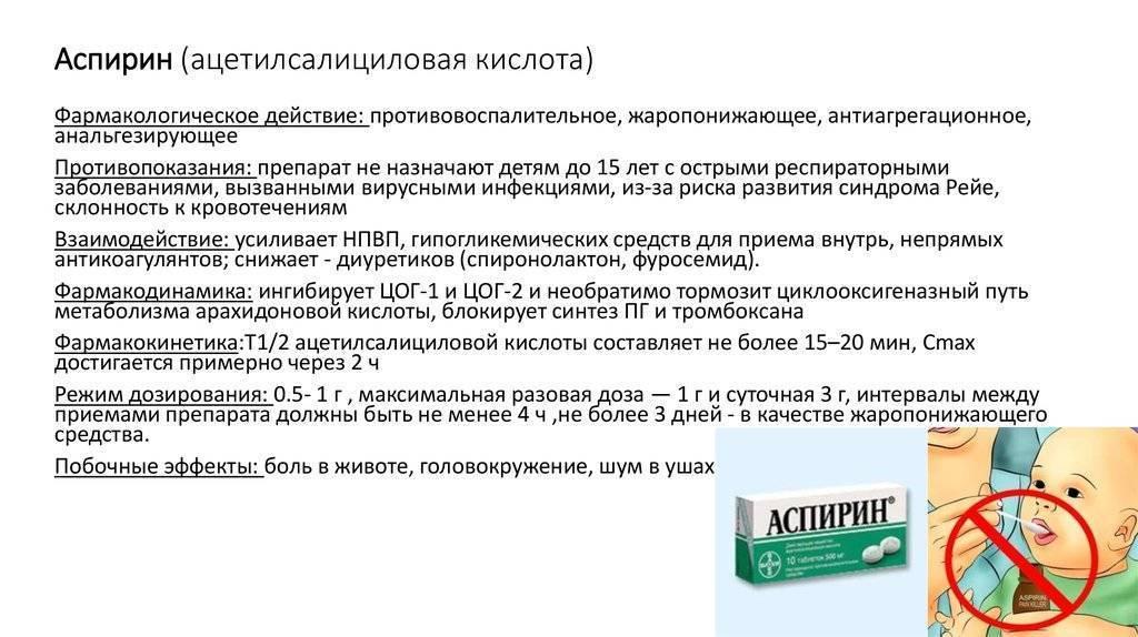 Нужно ли принимать аспирин для профилактики инсульта и инфаркта