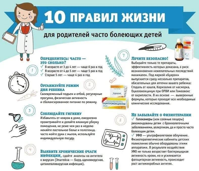 ➤ какие лекарства помогут при первых признаках простуды у ребенка