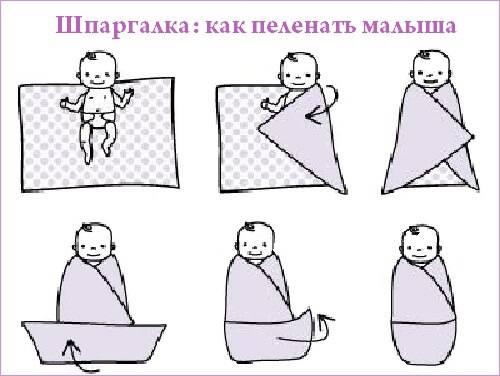 Стандарты пеленок для новорожденных: размеры и материалы