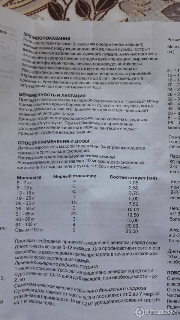 Урсосан форте 500мг — инструкция по применению | справочник лекарственных препаратов medum.ru
