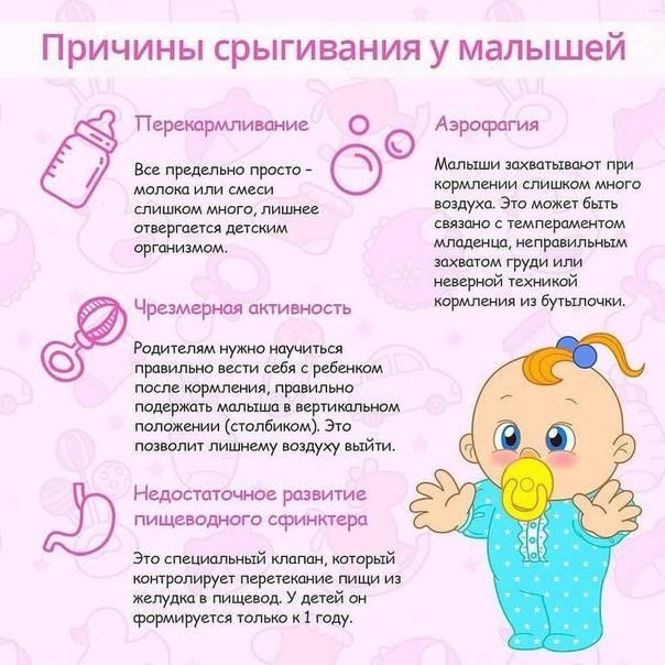 Рвота смесью у новорожденного