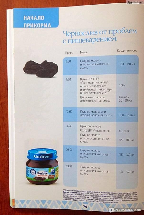 Пюре из чернослива: рецепты приготовления лакомства для прикорма малыша и заготовка на зиму » сусеки