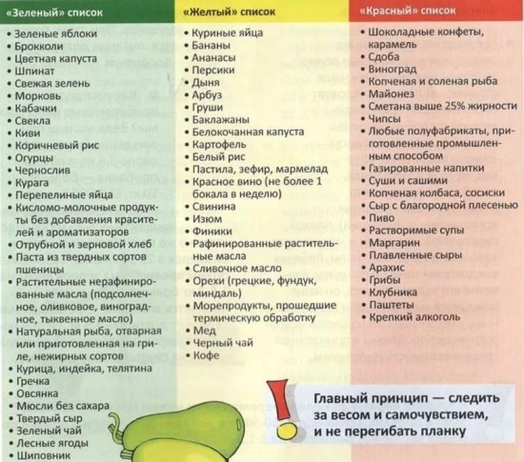 Можно ли употреблять омлет при грудном вскармливании и как правильно включить его в прикорм?