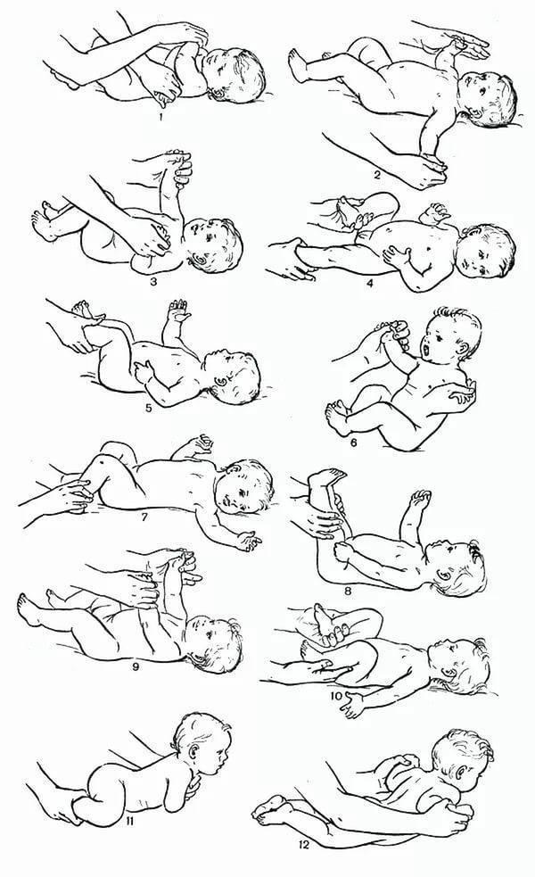 Когда новорожденного можно класть на животик и зачем это делать