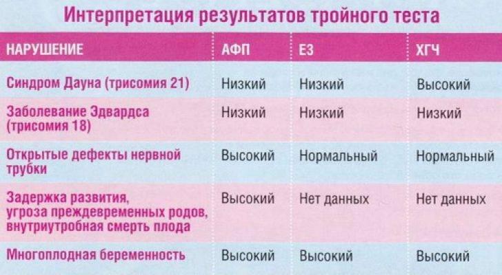 Ассоциированный с беременностью белок-а плазмы (рарр-а)
