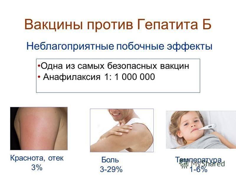 Наиболее часто задаваемые вопросы о гепатите в