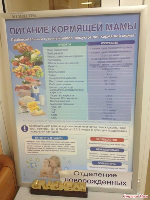 Что можно кушать после кесарева сечения: питание в первые дни в роддоме, рацион кормящей матери после операции
