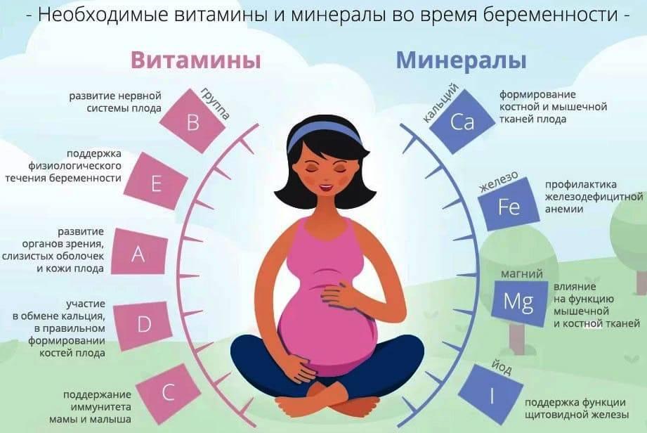 Диарея у беременных | энтеросгель