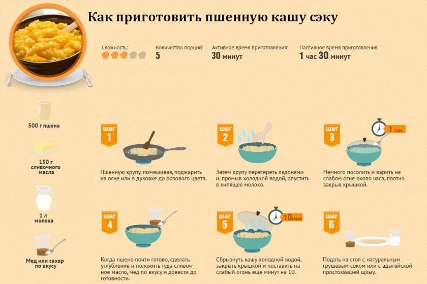 Кукурузная каша для малыша: когда вводить в рацион и как ее готовить