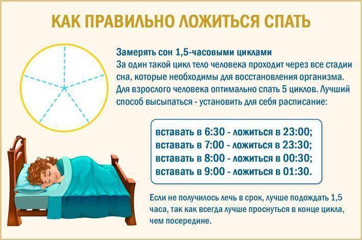 Ночные кормления - mama.ru
