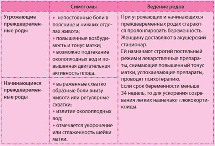 Особенности вторых родов