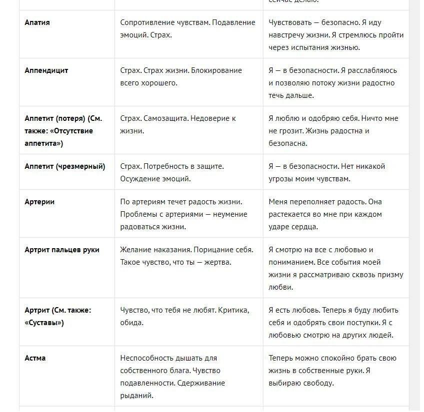 Психологические причины близорукости и дальнозоркости у детей и взрослых - энциклопедия ochkov.net