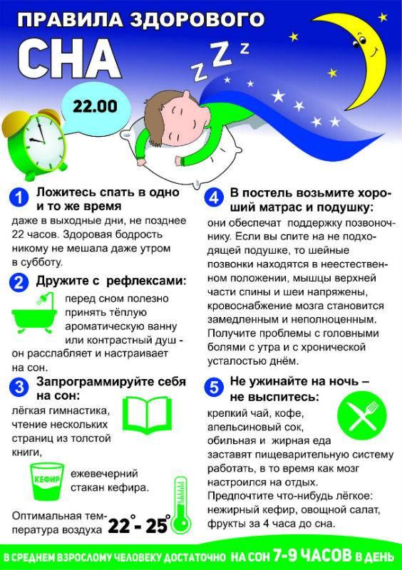 Все про сон: сколько спать, во сколько ложиться и как высыпаться