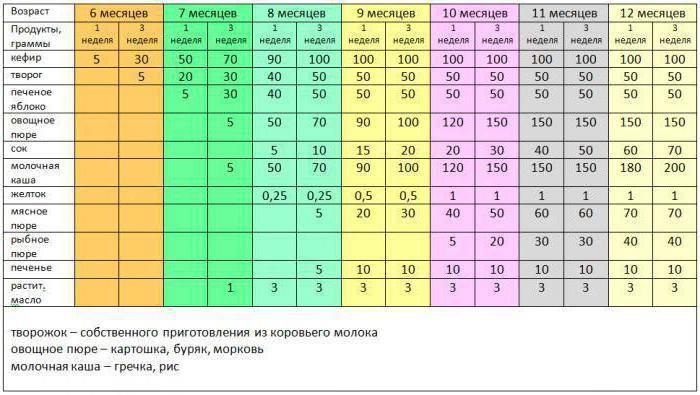 Температура детской смеси: какой температуры должна быть детская смесь?