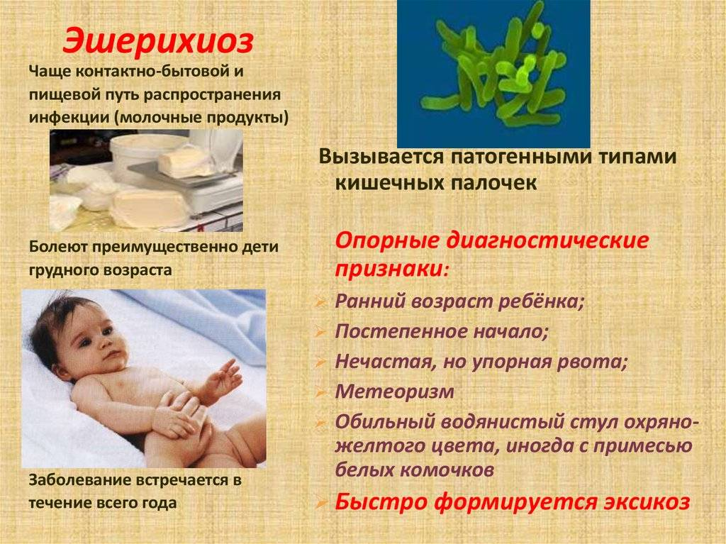 Острые кишечные инфекции. ротавирусная инфекция.