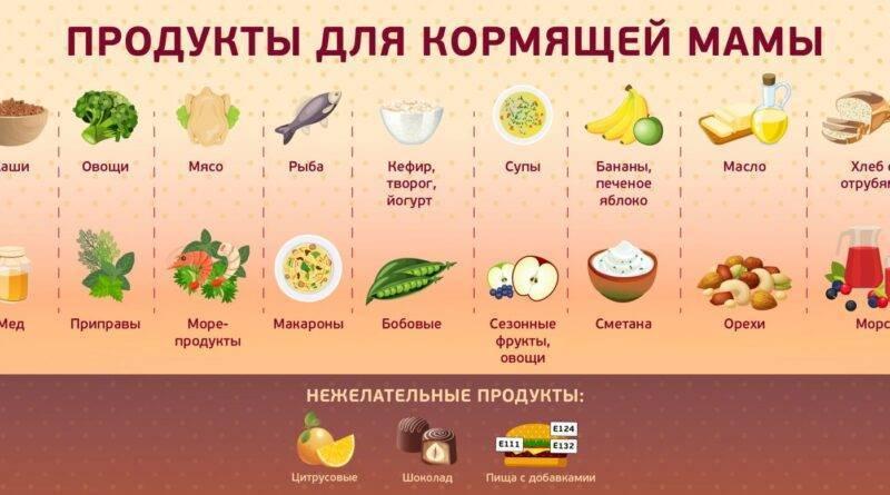 Можно ли женщине, которая кормит грудью младенца, употреблять в пищу перепелиные яйца? польза и потенциальный вред продукта