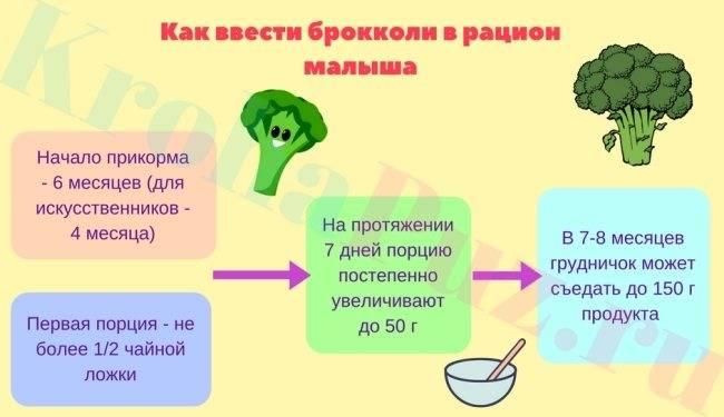 ᐉ сколько варить цветную капусту для детского пюре для прикорма грудничку (замороженную и свежую) по времени после закипания и как потом измельчить овощ для ребенка? - orensad198.ru