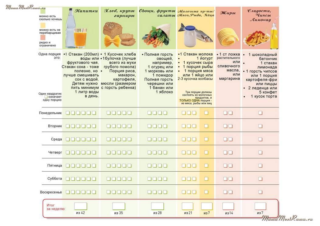 Можно ли давать ребенку перепелиные яйца: с какого возраста вводить в прикорм и как варить, сколько в день можно есть