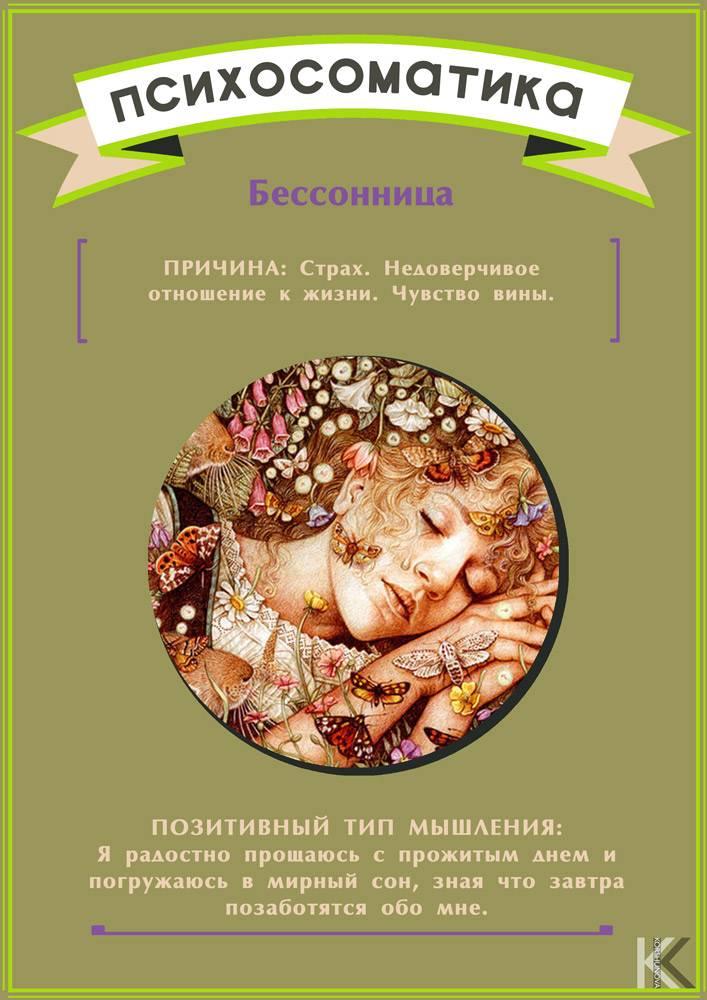Лечение псориаза у взрослых в клинике псормак в москве