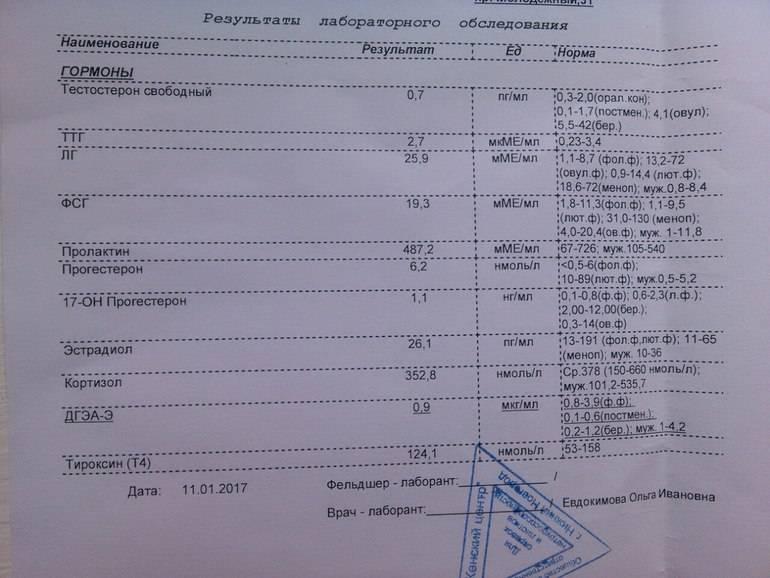 """Анализы при планировании беременности в сети клиник """"ниармедик"""""""
