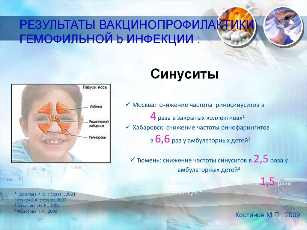 Гемофильная палочка, днк haemophilus spp. в крови