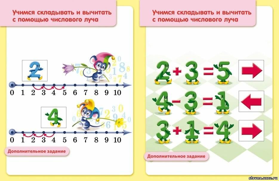 Как научить ребенка складывать и вычитать однозначные и двузначные числа