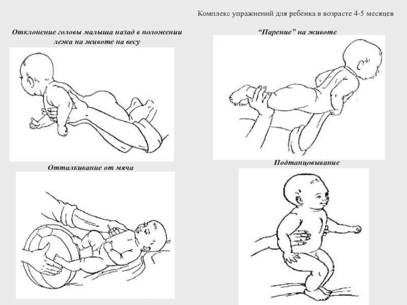 Гимнастика для детей: с какого возраста и какая польза