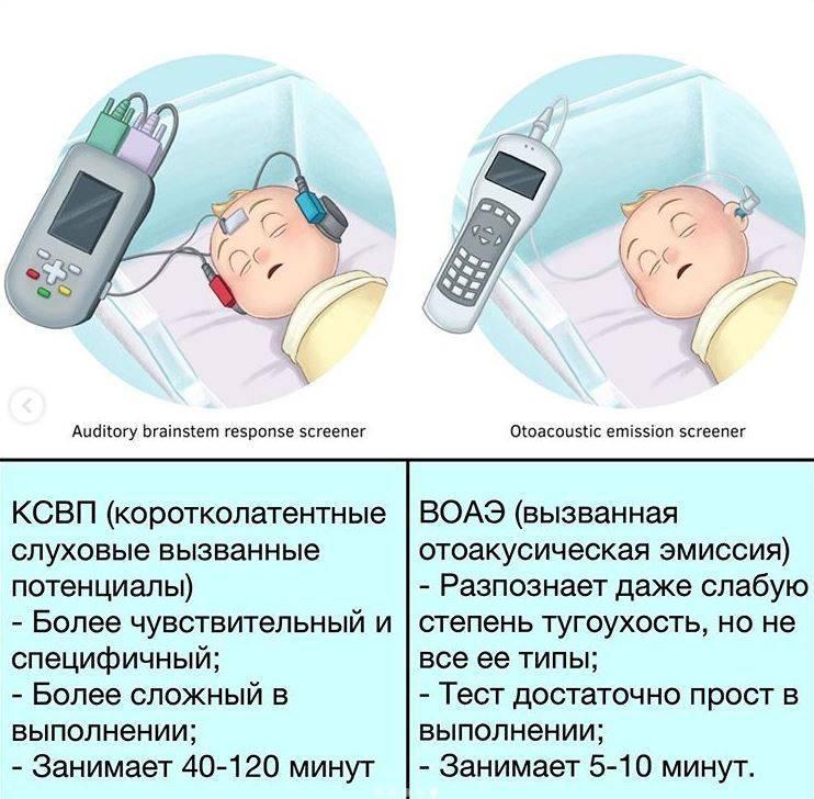 Аудиологический скрининг новорожденных: что это такое, когда и где проводят, особенности процедуры и расшифровка результатов