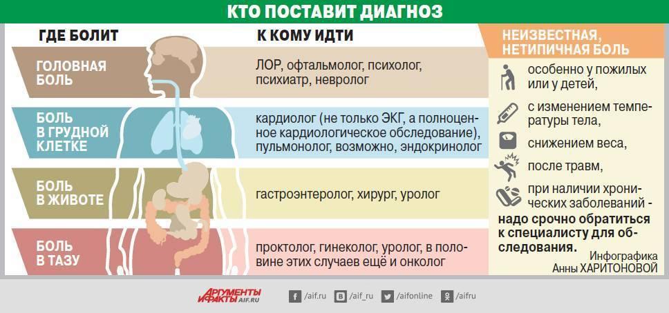 Симптомы болезни - боли в голове при беременности