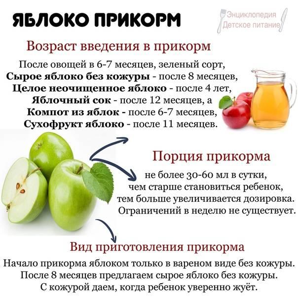 Соки для грудного ребенка: когда и какие можно давать ~ факультетские клиники иркутского государственного медицинского университета