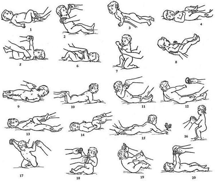 Как укрепить мышцы спины грудничку? гимнастика для малышей: как делать тачку и уголок в 5 месяцев и полгода
