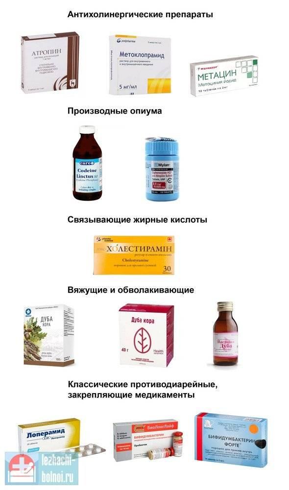 Неорганический энкопрез