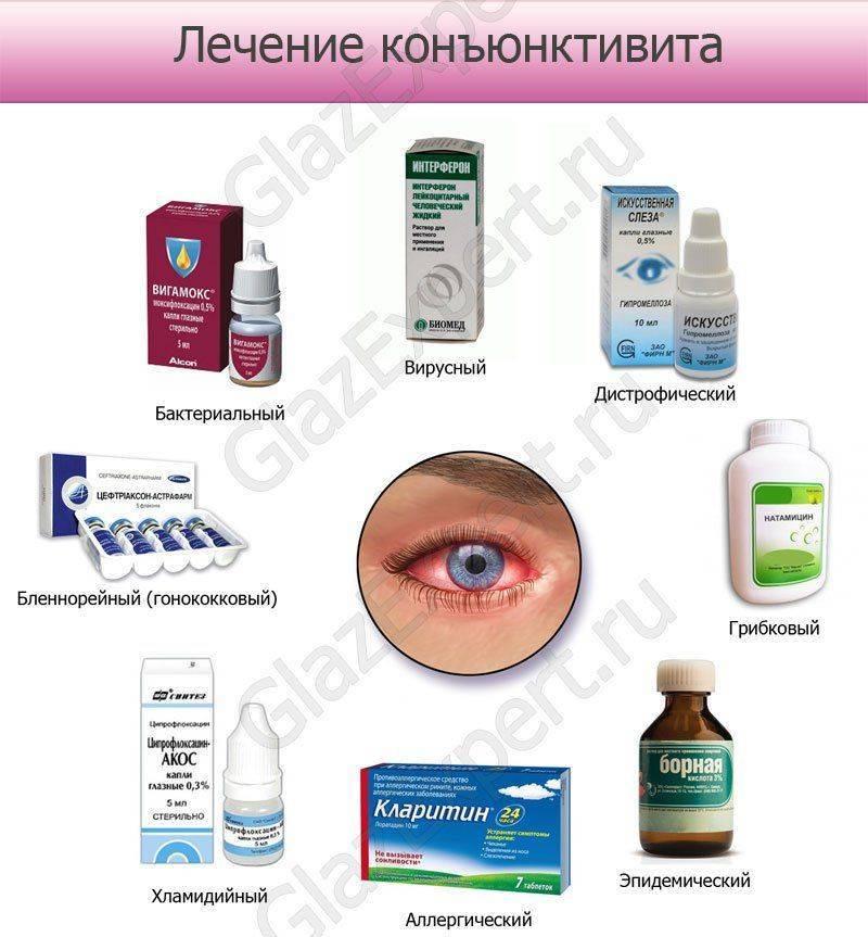 Синусит у детей: лечение и симптомы