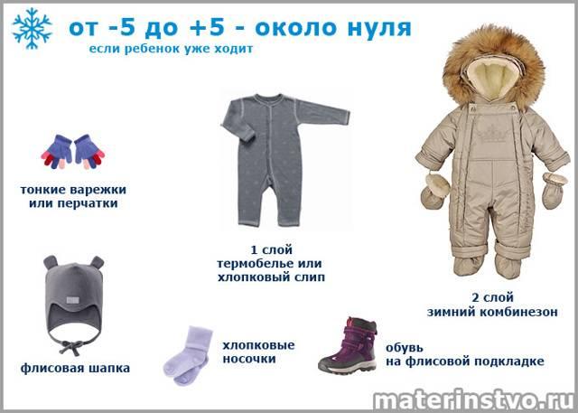 Доктор комаровский о прогулках с ребенком