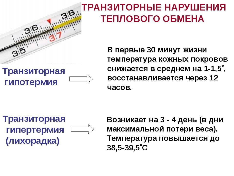 При прорезывании зубов у ребенка поднялась температура