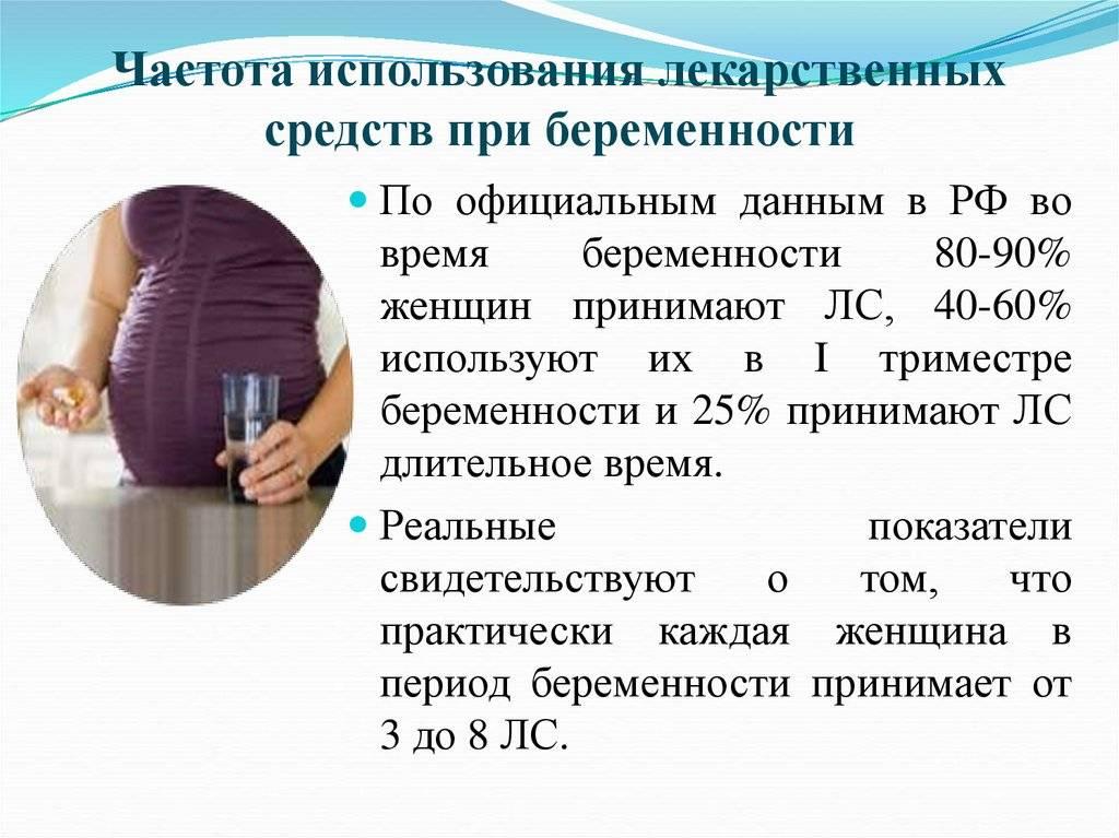 Парацетамол при беременности : механизм действия и способы применения | компетентно о здоровье на ilive